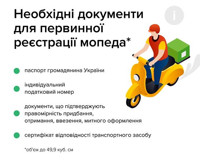 ТСЦ 1845 м. Радомишль інформує: Як зареєструвати свій новий мопед?
